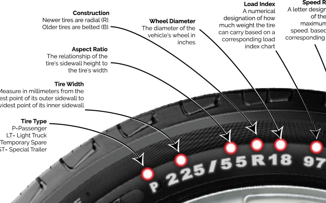 tires specifications